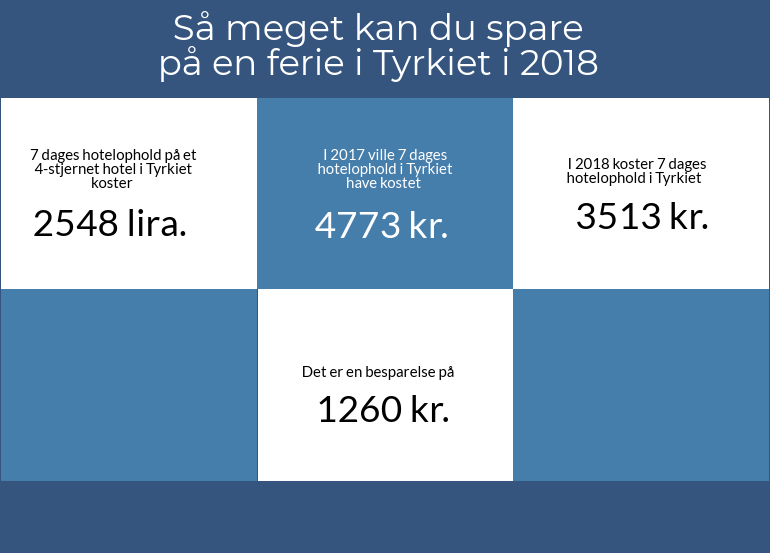 6fb0fb0d98ed Find ud af hvor rejsen er blevet billigere i 2018!