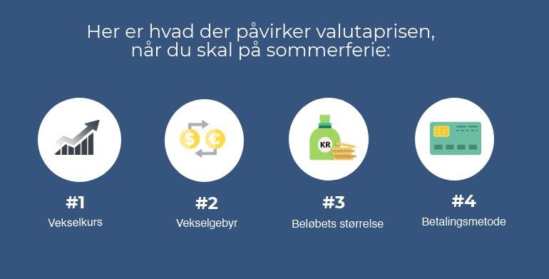 valutakurser arbejdernes landsbank