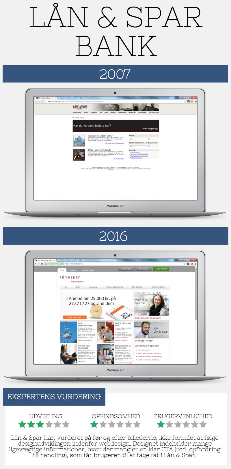 Ville du stole på din bank med deres første hjemmeside? | Mikonomi.dk