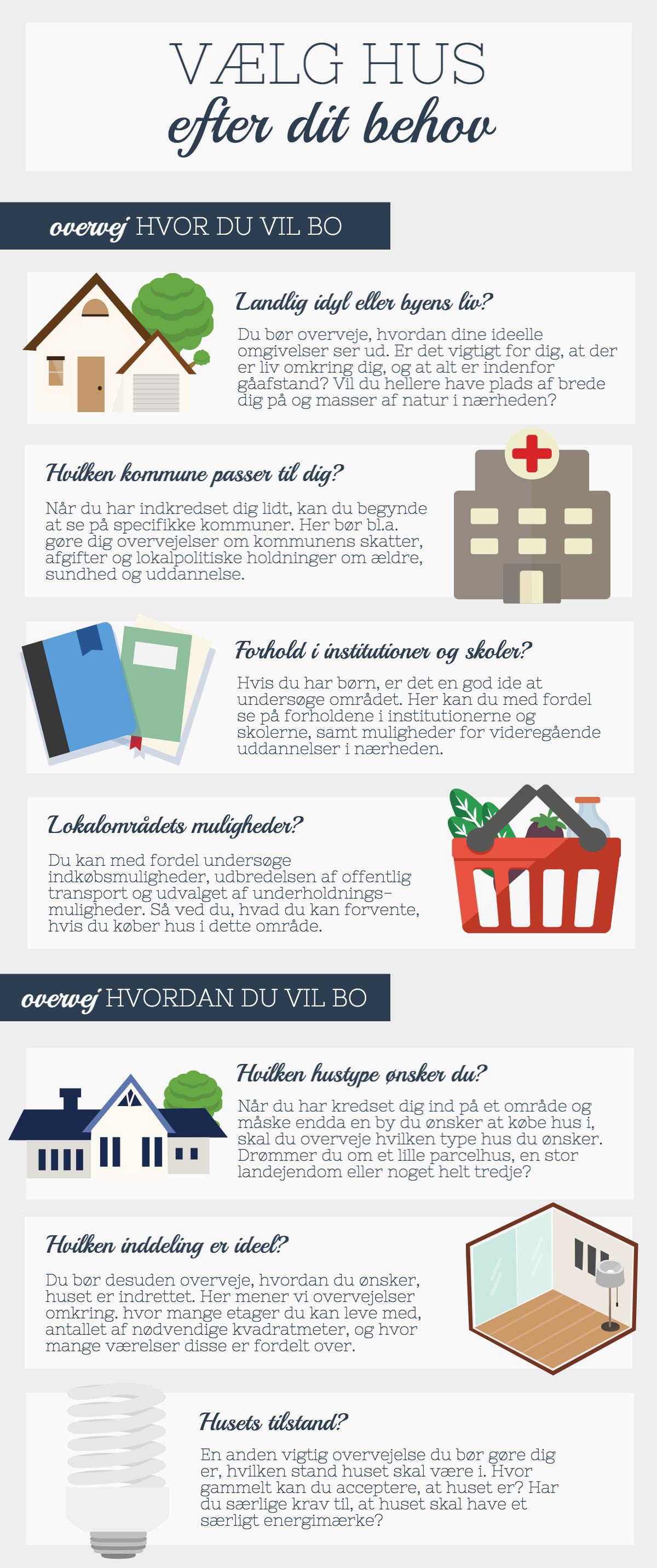 9d46d2d09c8 Den ultimative guide til huskøb | Mikonomi